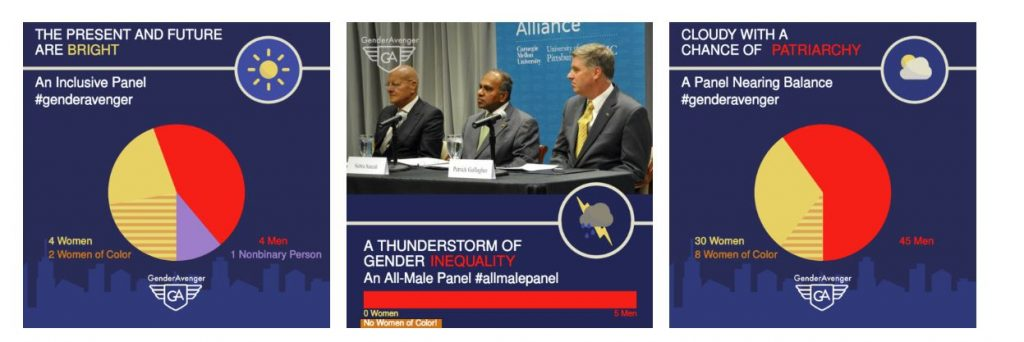 GenderAvengers app